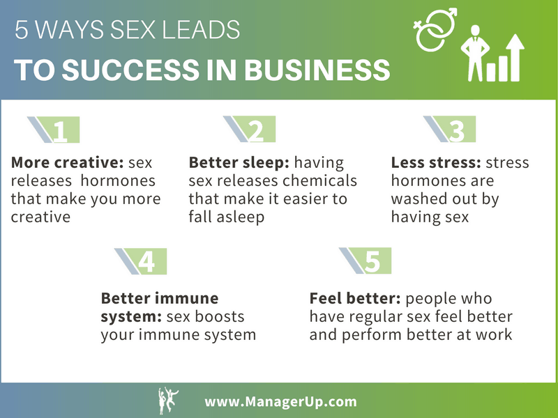 sex and success